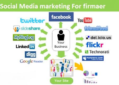 fordele ved sociale medier